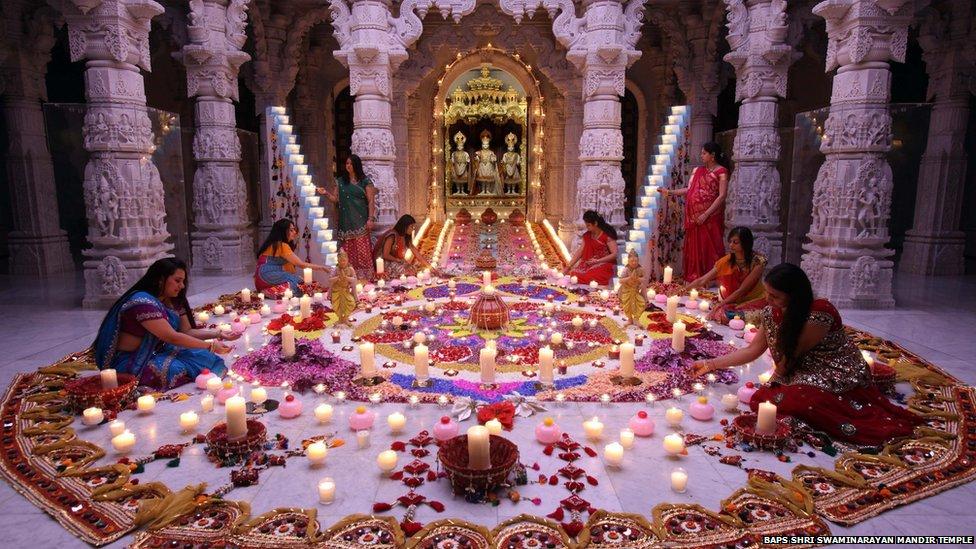 Ранголи на Дивали, Индия