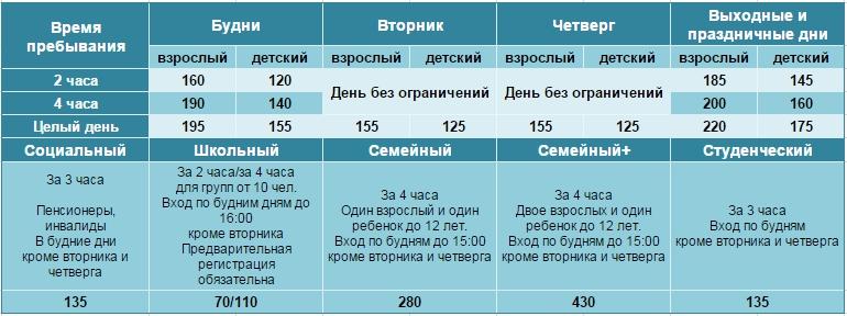 Цены на билеты в аквапарк юрского периода Dream Island в Дрим Тауне